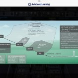 A320 Normal Procedures - PM Climb FL 100 Cat II